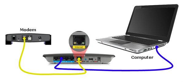 Linksys router setup without CD - Easy Steps - Guide